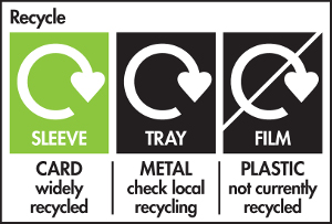 Recycling Packaging Symbols