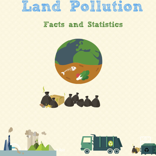 Land pollution facts and statistics for Soil information for kids