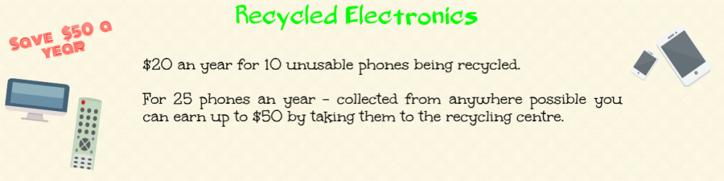 recycling electronics for money