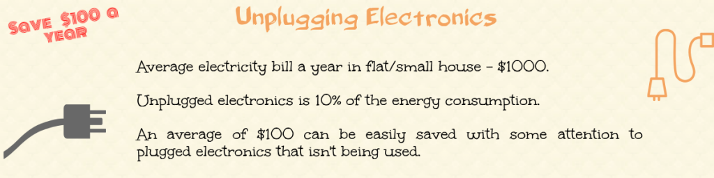 unplugging electronic to save money